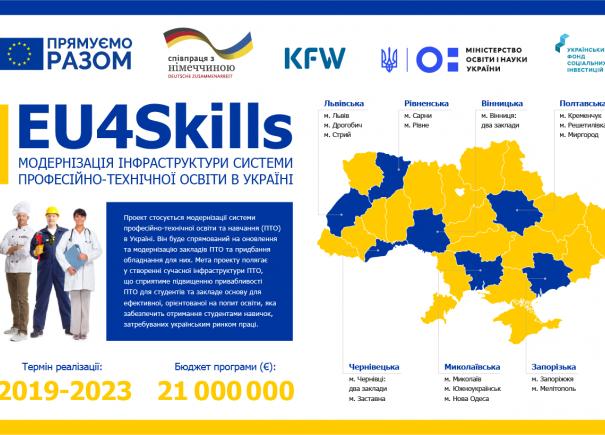 Два заклади професійно-технічної освіти Львівщини стали учасниками програми EU4Skills